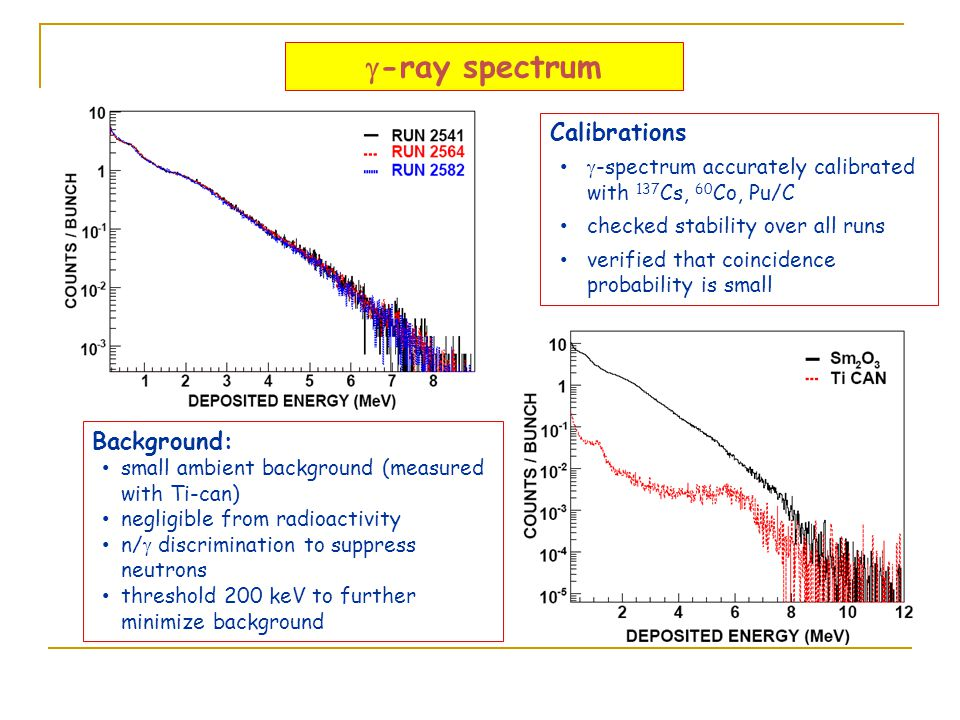 g-ray spectrum Calibrations Background: