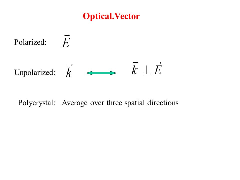 Optical.Vector Polarized: Unpolarized: