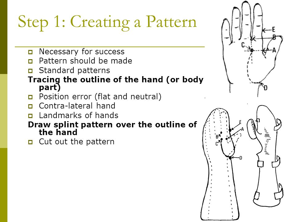 Step 1: Creating a Pattern