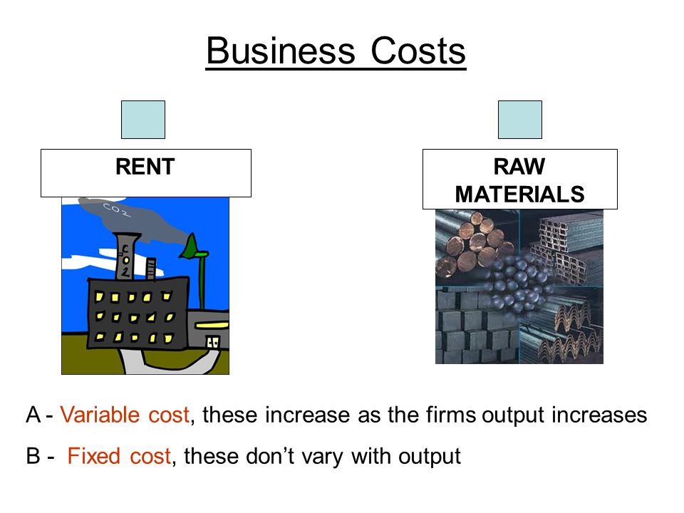 Business Costs RENT RAW MATERIALS