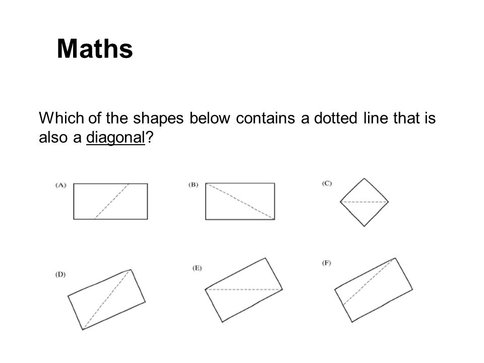 Maths Which of the shapes below contains a dotted line that is also a diagonal Q4-52-03. Key: B, C, D, E.