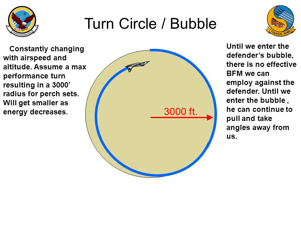 Turn Circle / Bubble