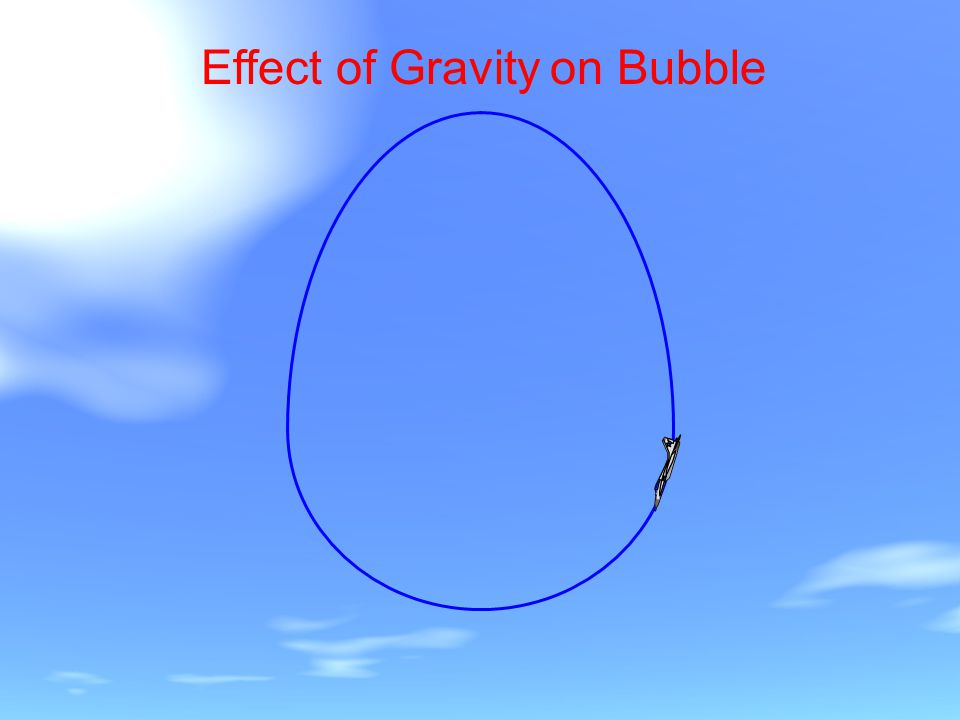 Effect of Gravity on Bubble