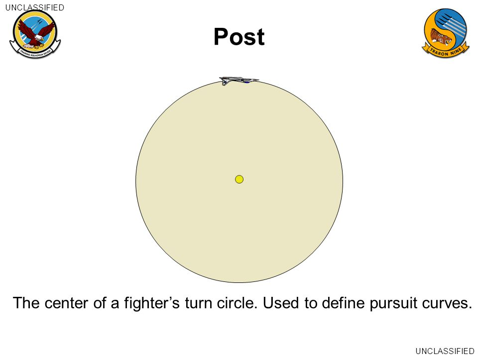 UNCLASSIFIED Post. The center of a fighter's turn circle.