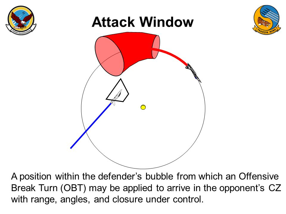 Attack Window