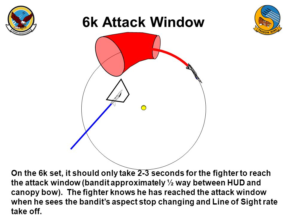 6k Attack Window