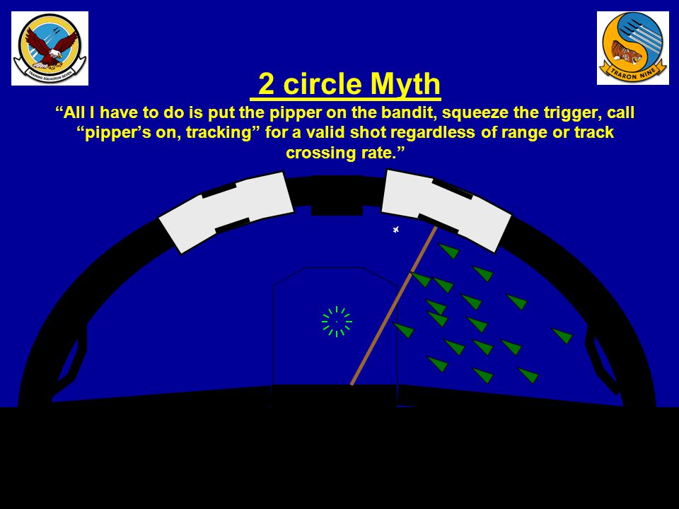 2 circle Myth All I have to do is put the pipper on the bandit, squeeze the trigger, call pipper's on, tracking for a valid shot regardless of range or track crossing rate.