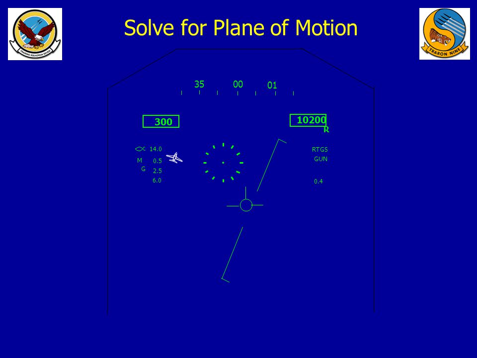 Solve for Plane of Motion