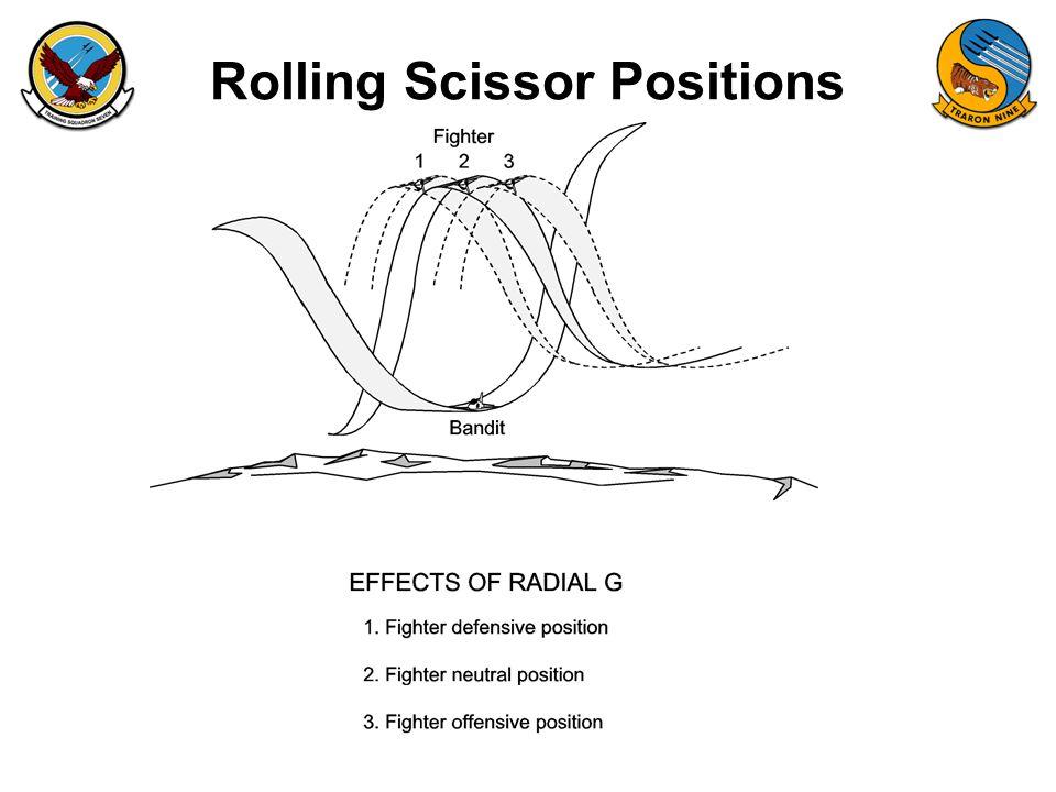Rolling Scissor Positions