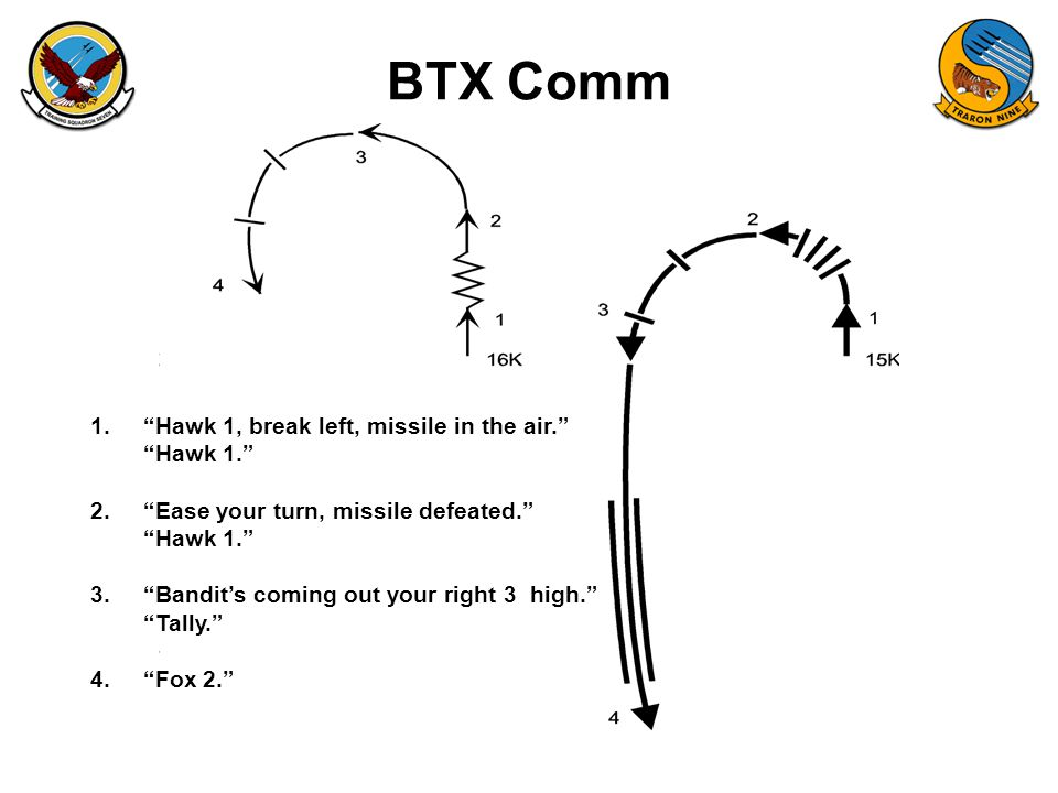 BTX Comm Hawk 1, break left, missile in the air. Hawk 1.