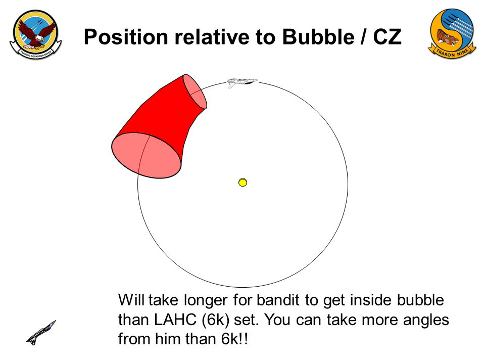 Position relative to Bubble / CZ
