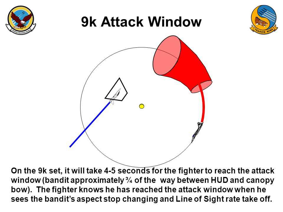 9k Attack Window
