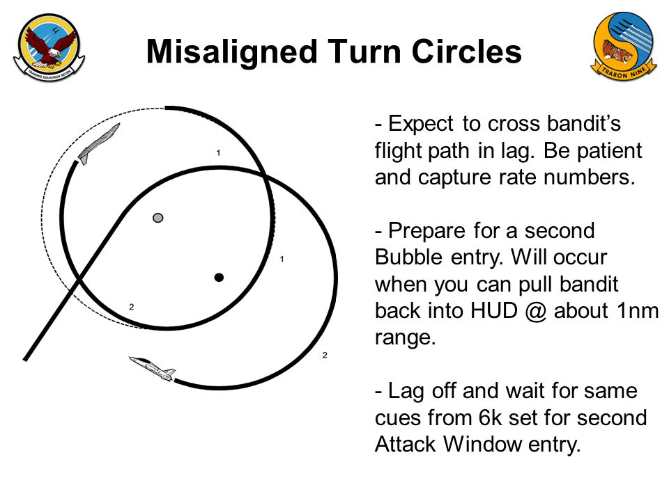 Misaligned Turn Circles