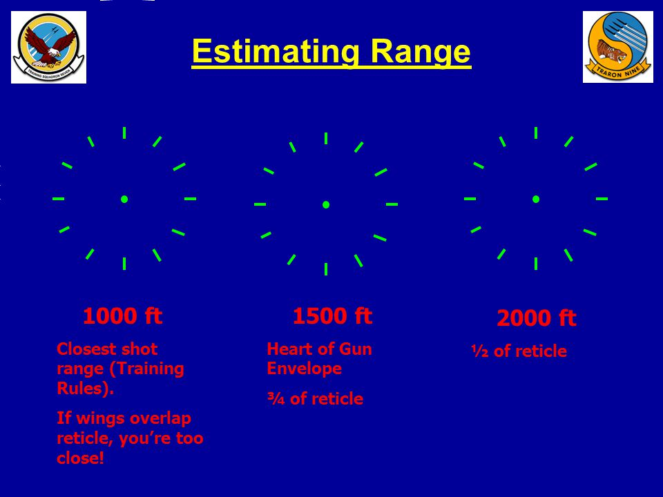 Estimating Range 1000 ft 1500 ft 2000 ft