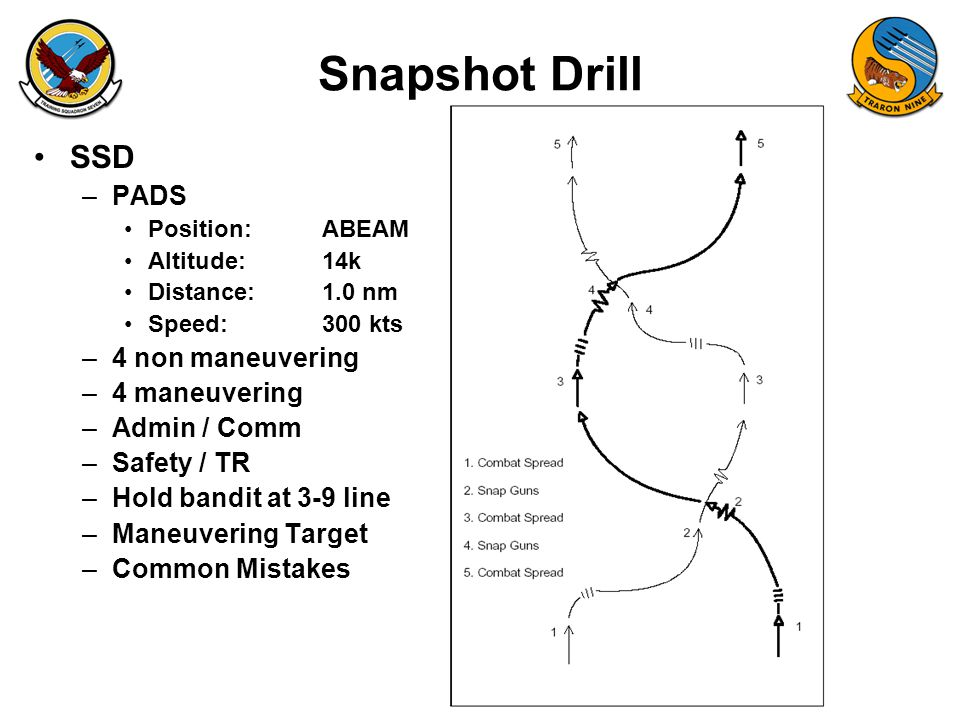 Snapshot Drill SSD PADS 4 non maneuvering 4 maneuvering Admin / Comm