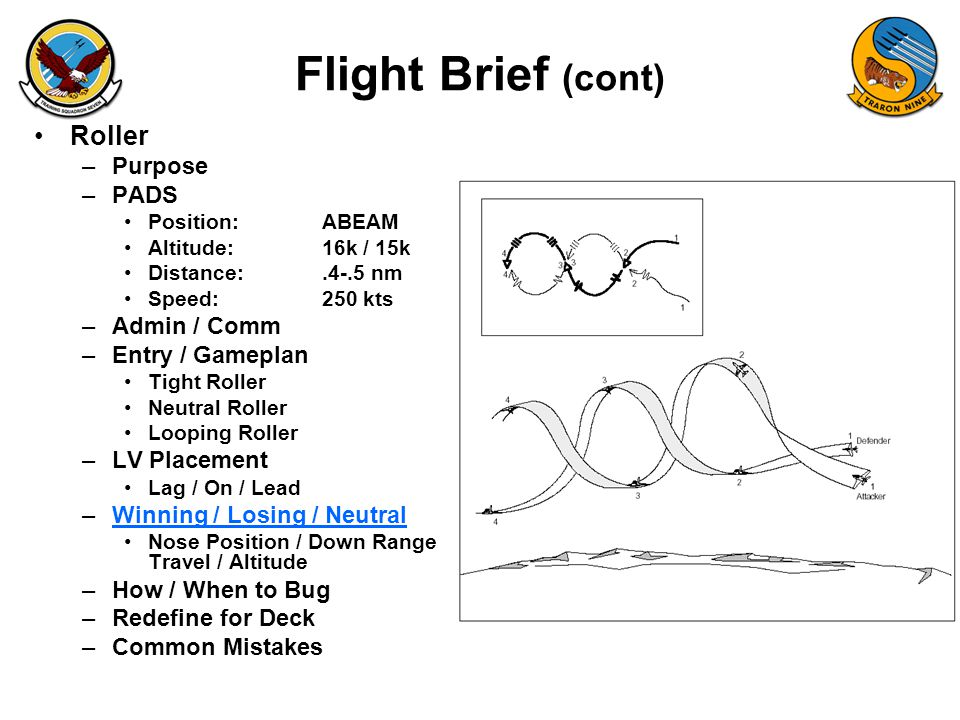 Flight Brief (cont) Roller Purpose PADS Admin / Comm Entry / Gameplan