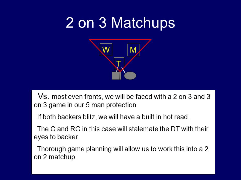 2 on 3 Matchups W. M. T. Vs. most even fronts, we will be faced with a 2 on 3 and 3 on 3 game in our 5 man protection.