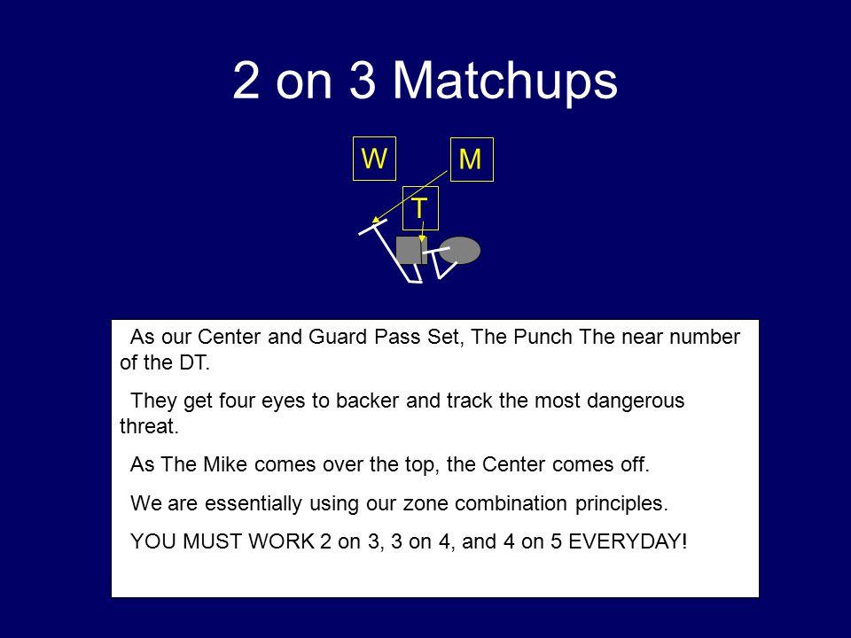 2 on 3 Matchups W. M. T. As our Center and Guard Pass Set, The Punch The near number of the DT.