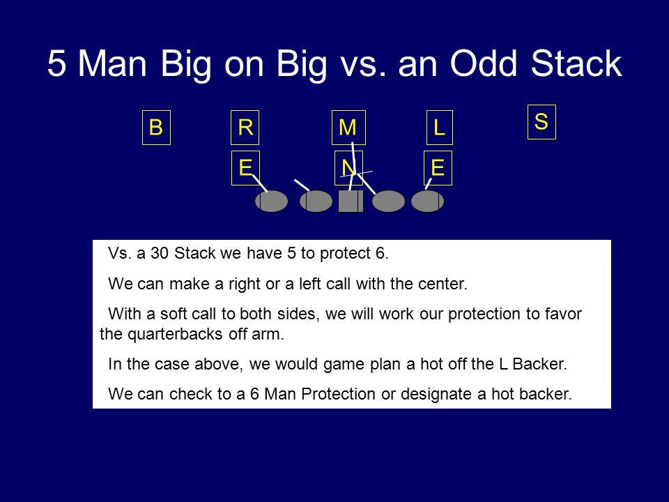 5 Man Big on Big vs. an Odd Stack
