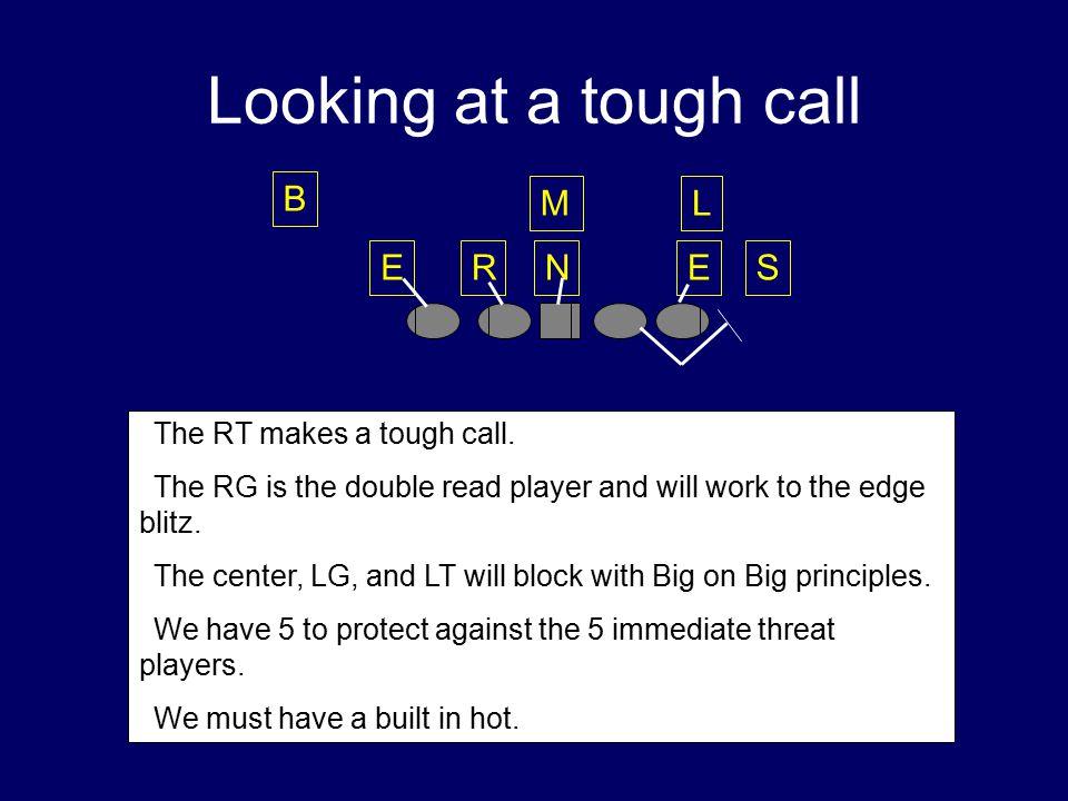 Looking at a tough call B M L E R N E S The RT makes a tough call.