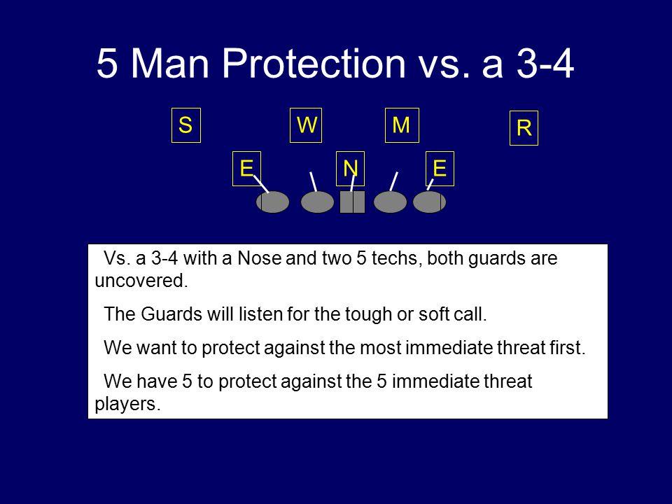 5 Man Protection vs. a 3-4 S W M R E N E