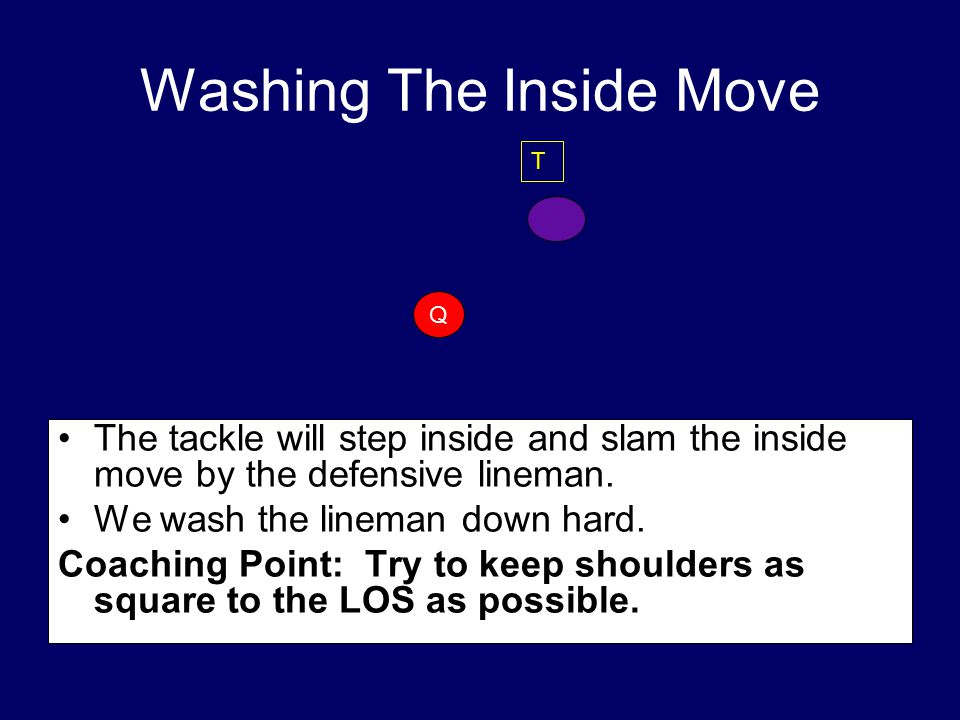 Washing The Inside Move