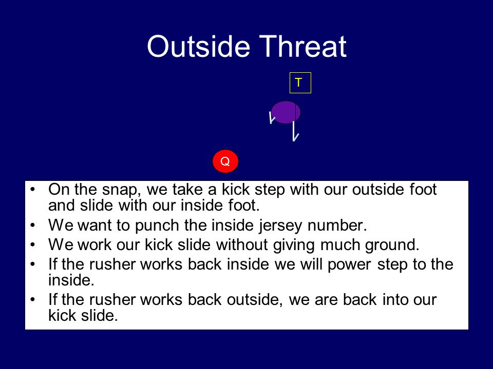 Outside Threat T. Q. On the snap, we take a kick step with our outside foot and slide with our inside foot.