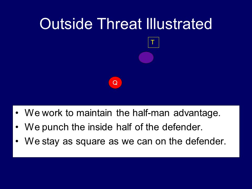 Outside Threat Illustrated