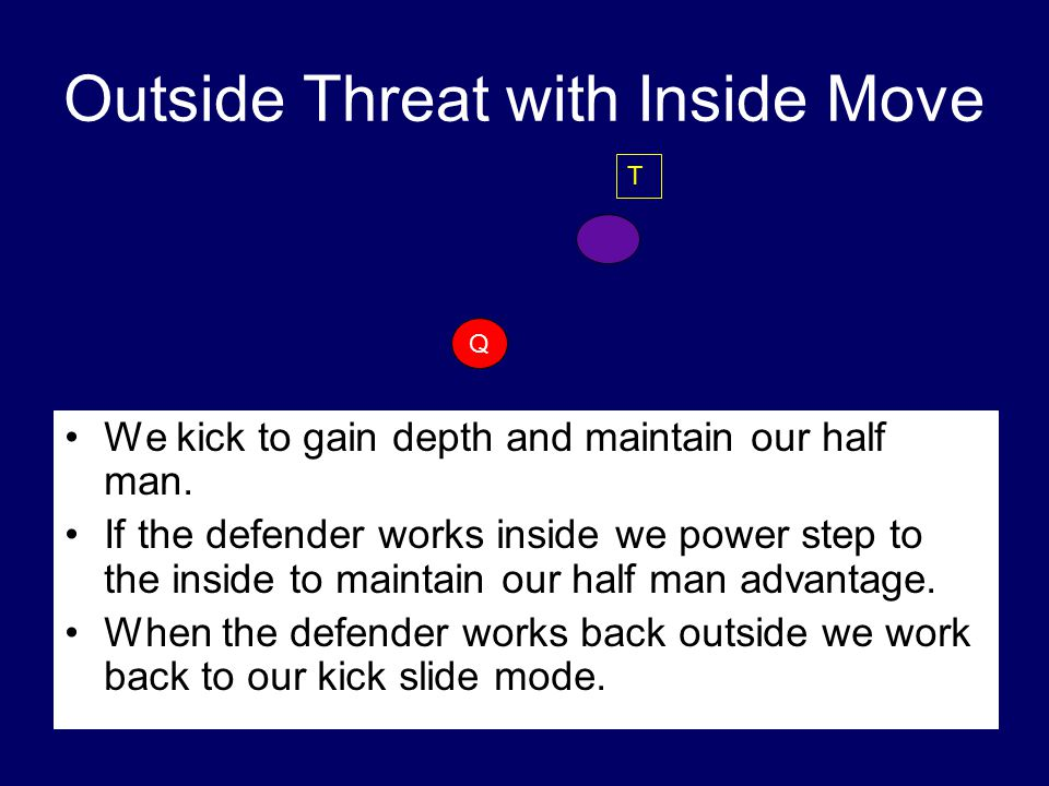 Outside Threat with Inside Move