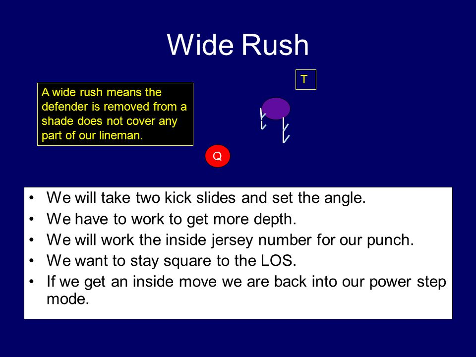 Wide Rush We will take two kick slides and set the angle.