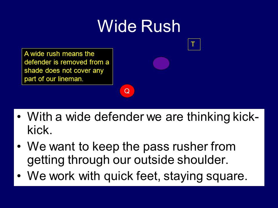 Wide Rush With a wide defender we are thinking kick-kick.