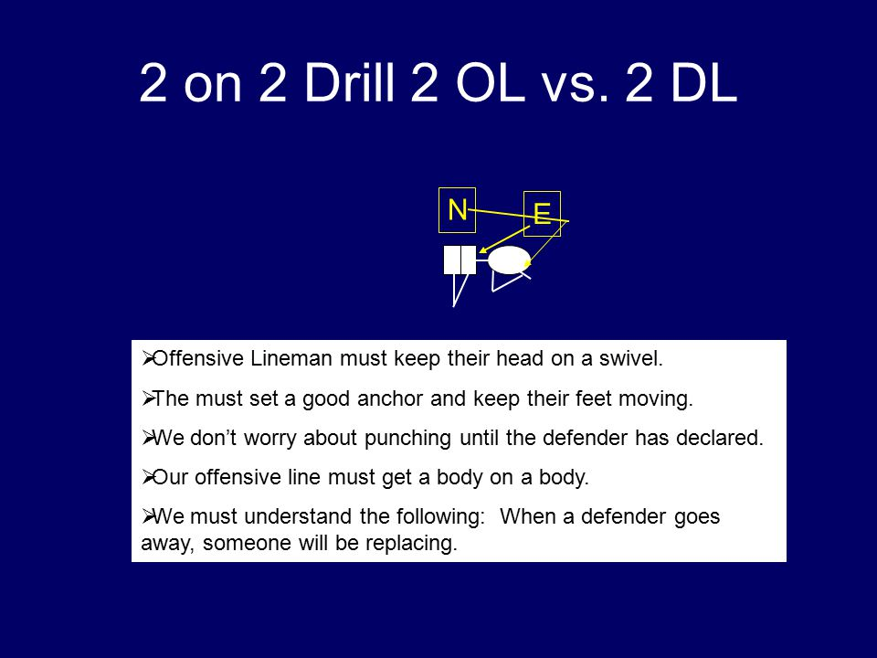 2 on 2 Drill 2 OL vs. 2 DL N. E. Offensive Lineman must keep their head on a swivel. The must set a good anchor and keep their feet moving.