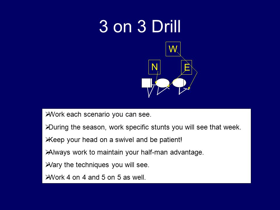3 on 3 Drill W N E Work each scenario you can see.