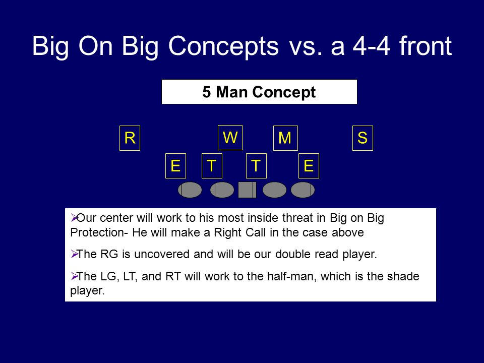 Big On Big Concepts vs. a 4-4 front