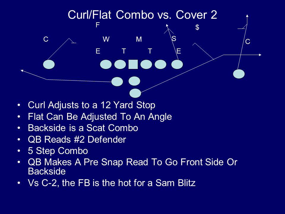 Curl/Flat Combo vs. Cover 2