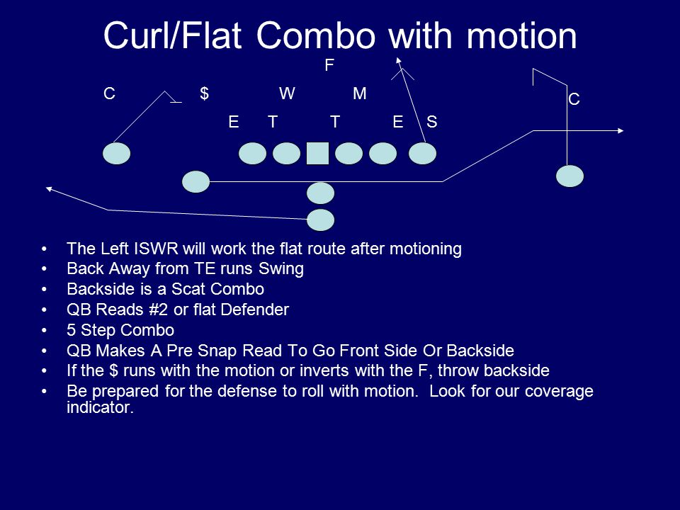 Curl/Flat Combo with motion