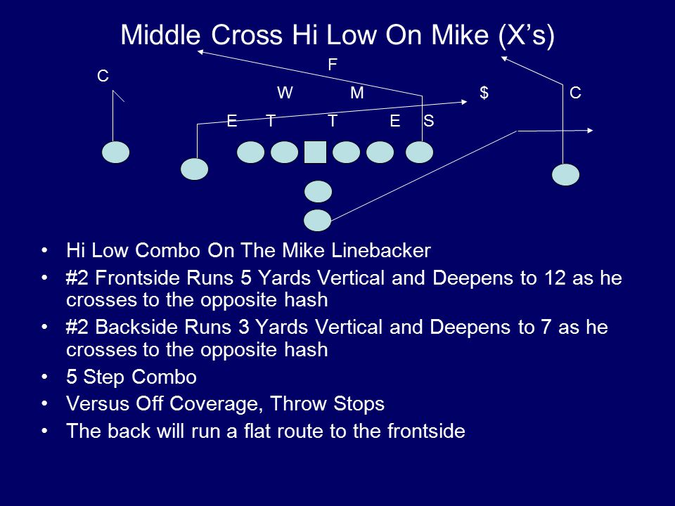 Middle Cross Hi Low On Mike (X's)