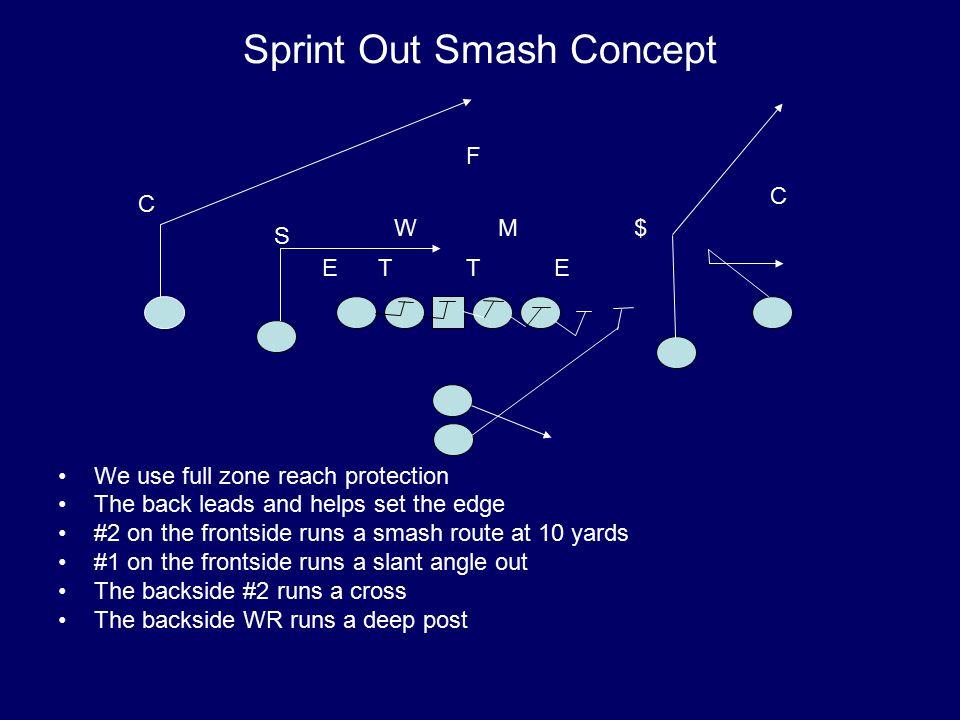 Sprint Out Smash Concept