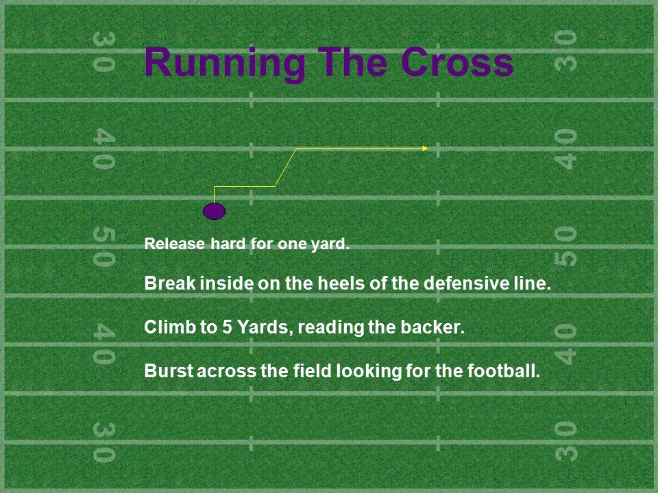 Running The Cross Break inside on the heels of the defensive line.