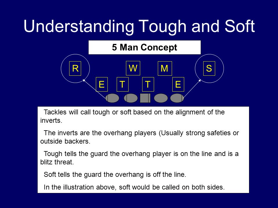 Understanding Tough and Soft