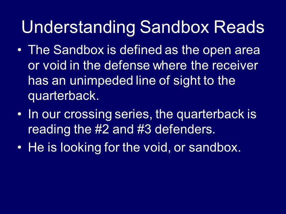 Understanding Sandbox Reads