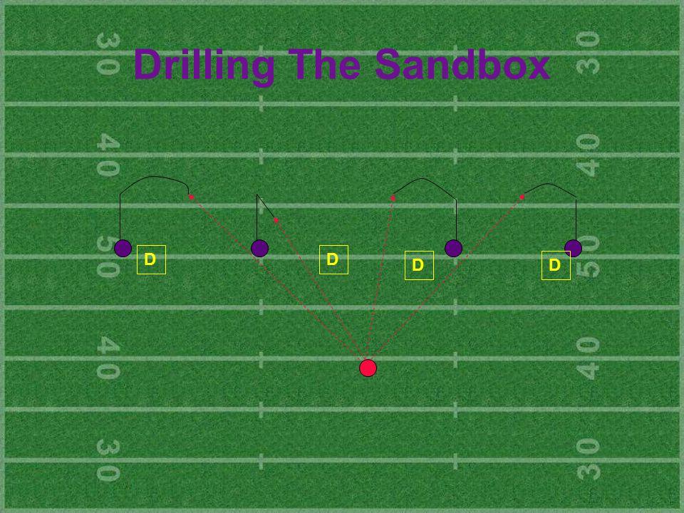 Drilling The Sandbox D D D D