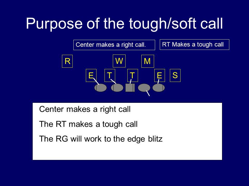 Purpose of the tough/soft call