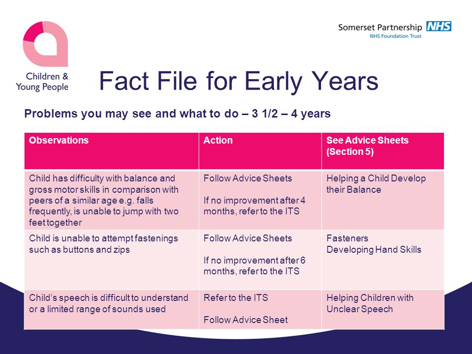 Fact File for Early Years