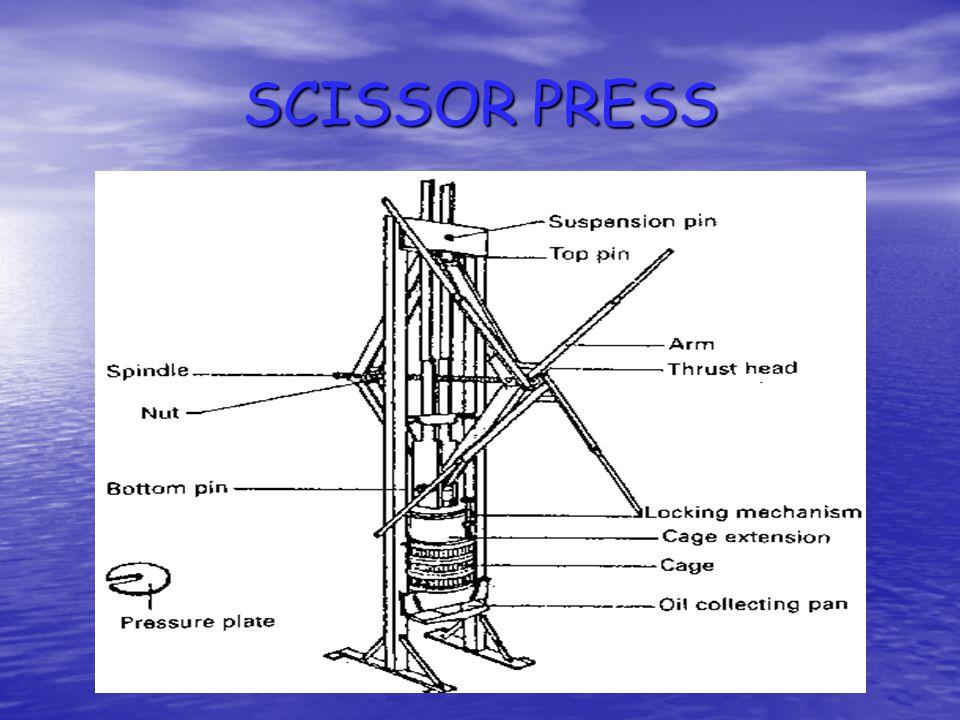 SCISSOR PRESS