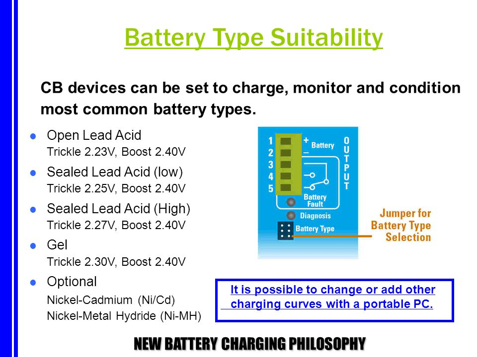 Battery Type Suitability