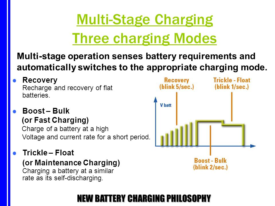 Multi-Stage Charging Three charging Modes