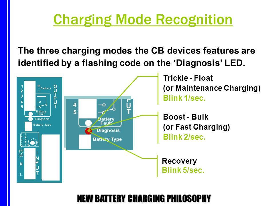 Charging Mode Recognition