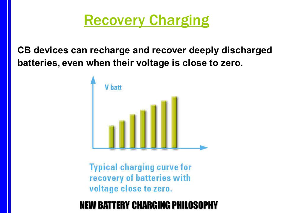 Recovery Charging CB devices can recharge and recover deeply discharged.