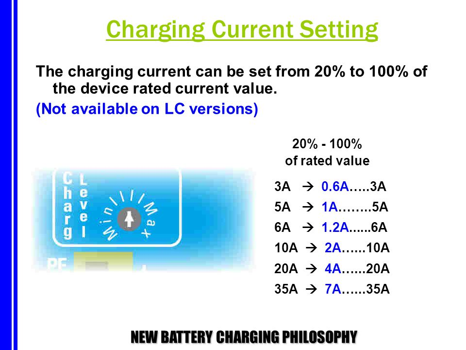 Charging Current Setting
